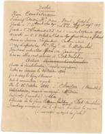 1919 FICHE D'UN MILITAIRE DU 2EME REGIMENT DE TIRAILLEURS MALGACHES DE FORT DAUPHIN / MADAGASCAR  B1081 - Documents