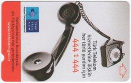 TURKEY C-284 Magnetic Telekom - Communication, Telephone - Used - Turchia