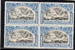 CONGO BELGE 1910 ** - Belgisch-Kongo
