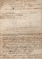 VP15.846 - MILITARIA - 1831 - Relevé - Garde Nationale De La Commune De BEYNAT - Documents