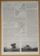 1927 Notre Industrie Aéronautique : Les Efforts De Quelques Grandes Firmes (Avions - Hydravion - Réseau...) - Publicité - Reclame