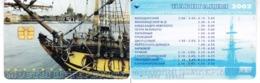 Phonecard   Russia. Murmansk 2002 Number:0530  029303 - Rusland