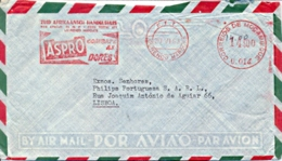 Mozambique 1963 Commercial Cover To Portugal With Lourenço Marques Meter Franking EMA 14 $ Painkiller ASPRO - Pharmacie