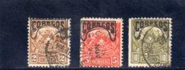 CHILI 1904 O - Chile