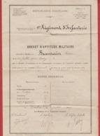 Brevet D'aptitude Militaire Du 1 Er Régiment D'infanterie Daté De 1914 - Documents