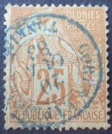 DF40266/751 - COLONIES GENERALES - TYPE ALPHEE DUBOIS - N°53 ☛ CàD : TONKIN - CORPS EXPEDITIONNAIRE - 20 OCT 1883 - Alphée Dubois