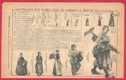 Les Femmes Au Travail, Médecins, Femme De Lettre...ouvrières Agricoles, Recto. L'architecture Humaine, Verso. 1901. - Documents Historiques
