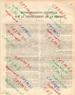 ANNUAIRE - 80 - Département Somme - Année 1933 - édition Didot Bottin - 73 Pages - Telephone Directories