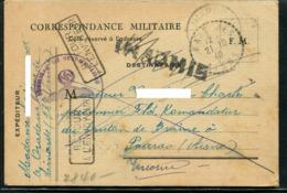 Carte F.M 1940 Pour Le Camp De Paars Aisne Inadmis Retour à L'envoyeur Cachet Bazoches Rare - Guerra De 1939-45