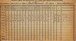 Bulletin Scolaire- école Libre De Bellevue  Seine-et-Oise 1917 -1918 Octobre Novembre Et Dévembre - Diplomas Y Calificaciones Escolares