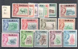 Sabah Mnh ** 80 Euros Complete Set - Sabah