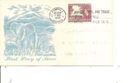 Kenya-Ouganda-Tanganiyka ( Lettre Premier Jour De 1955 De Kampala Vers L'intérieur à Voir) - Kenya, Uganda & Tanganyika