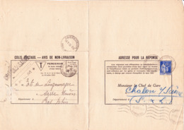 Paix 365 Sur Avis De Colis De Colis De Chalon-sur-Saône Aux Ets Langenhagen à Sarre-Union (1938) - 1932-39 Peace