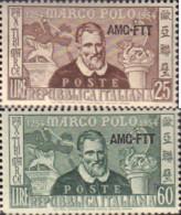 Ref. 167370 * NEW *  - TRIESTE A Zone . 1954. 700th ANNIVERSARY OF THE BIRTH OF MARCO POLO. 700 ANIVERSARIO DEL NACIMIEN - Trieste