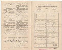 Tableau Des Règles De La Prononciation Romaine Du Latin - 1913 - L.J Biton St Laurent Sur Sèvre Vendée - Vieux Papiers