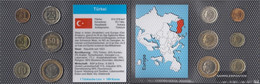 Turkey Stgl./unzirkuliert Kursmünzen Stgl./unzirkuliert 2009-2014 1 Kurus Until 1 Lira - Turkey