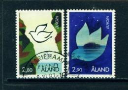 ALAND  -  1995 Europa Set Used As Scan - Aland