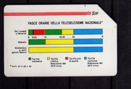 ITALIA ITALY SCHEDA TELEFONICA CARTA DI CREDITO SIP FASCE ORARIE DELLA TELESELEZIONE USATA USED LIRE 10000 - Italie