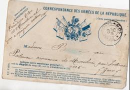 (guerre14-18) Carte De FRANCHISE MILITAIRE   (PPP20999) - Marcophilie (Lettres)