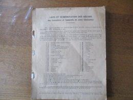 ETABLISSEMENTS DELATTRE ET FROUARD REUNIS FONDERIE DE SOUGLAND CATALOGUE 1932 CATALOGUE 128 PAGES - Werbung