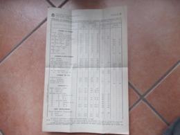 1937 Ministero Comunicazione Ferrovie Stato Monopolio Carboni Prezzi Per Tonnellata Listino 17 Settembre Viaggiato - Old Paper