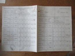 GEMEINDE LA GROISE 27 DECEMBR 1941 LE MAIRE NOM ET PRENOM DU DETENTEUR DU BETAIL NOMBRE DE VACHES LAIT BEURRE LIVRAISONS - Documents Historiques