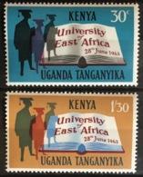 Kenya Uganda Tanganyika 1963 University MNH - Kenya, Oeganda & Tanganyika