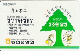 SOUTH KOREA - Text(W2000), 02/94, Used - Corée Du Sud