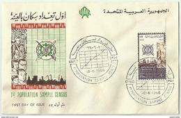EGS30162 Egypt UAR 1966 Illustrated FDC 1st Population Census - Briefe U. Dokumente