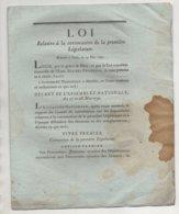 Loi 1791 Nombre Des Députés Par Département 12 Pages - Documents Historiques