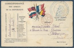 Bureaux De Payeurs : Tàd Trésor Et Postes 199 (rouge) 2.11.1914 - Brigade Mixte Klein / CP FM 6 Drapeaux Modèle B - Marcophilie (Lettres)