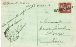 EMPREINTE LINEAIRE NEVERS GARE SUR CPSM - Marcophilie (Lettres)