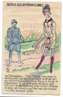Carte Humoristique - Théorie Des Différentes Armes... Le Fantassin...1919 - Umoristiche