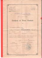 Certificat Militaire De Bonne Conduite Maréchal Ferrant Du 6 Ième Régiment D'Artillerie Valence 1913 - Documents