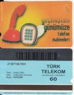 TURKEY - Old Telephone, Binsekizyüzyetmissekiz 1968(60 Units, Plasteknik), 12/00, Used - Turquie