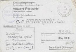 OFLAG XXI B 4 GEPRÜFT 14 Février 1942 - Carte De Schubin Ou Thure (Szubin Ou Turek En Pologne) Cachet Rond Double Cercle - WW II