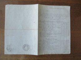 DOUAI LE 15 NOVEMBRE 1842 Fx. PLANCKAERT Jne OFFRE DE SERVICE DETAIL DES PRIX DE VINS BORDEAUX BOURGOGNE VINS VIEUX CACH - Documents Historiques