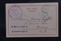 CONGO - Cachet Du District De Gamboma Sur Carte Postale ( Vierge à Vendre ) Pour Besançon En 1907- L 48097 - Briefe U. Dokumente