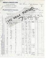 25 - Doubs - BEURE - Facture MASSON - Scierie, Commerce De Bois - 1924 - REF 124A - 1900 – 1949