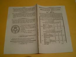 Lois 1821:Brevets D'inventions Dont Moteur Watterbled,lampe Labarthe,fusil De Valdahon,manteau Dit à La Henri... Legs - Décrets & Lois
