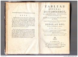 38 VIZILLE  Année 1789 Infos Historique ( Attention En Photocopie ) Voir Scannes - Oude Documenten