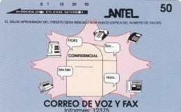 URUGUAY(Tamura) - Correo De Voz Y Fax, 01/95, Used - Uruguay