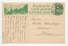 """Schweiz Suisse 1925: Bild-PK / CPI """"SIMPLONSTRASSE"""" (Autobus) Mit O MALANS 2.XI.25 (GRAUBÜNDEN) Nach Thusis - Bussen"""