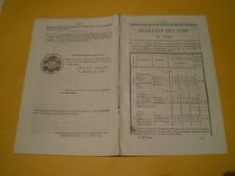 Bulletin Des Lois :Chemin De Fer Mines De Houille Commentry Au Canal Du Berry & Tarif. Pont Suspendu & Tarif à Volonne.. - Wetten & Decreten