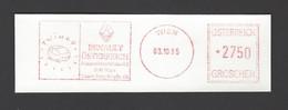 ÖSTERREICH AFS - WIEN, Renault Twingo 1995 - Voitures