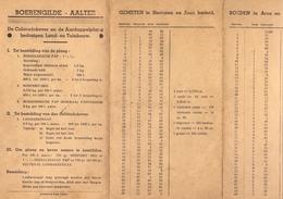Landbouw - Boerengilde Aalter - Bestrijding Coloradokever - Ca 1960 - Oude Documenten