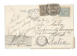 TARJETA CORREO URUGUAY - VIA AEREA - MONTEVIDEO - AVENIDA BRAZIL - ROMA - ITALIA.- 1926. - Uruguay