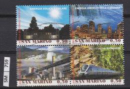 SAN MARINO  2012Energia Sostenibile, Blocco Di 4 Serie Completa Usata - Saint-Marin