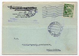 1954 YUGOSLAVIA, SERBIA, STAKLOPROMET, GLASS SALES, CORRESPONDENCE CARD, NOVI SAD TO BELA CRKVA - 1945-1992 Socialist Federal Republic Of Yugoslavia