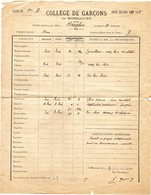 Collège De Garçons De MIRECOURT (88)  Bulletin De Note De L' élève BROGLIN, Classe De 1ère - 5 Juil 1920 - Diplomas Y Calificaciones Escolares